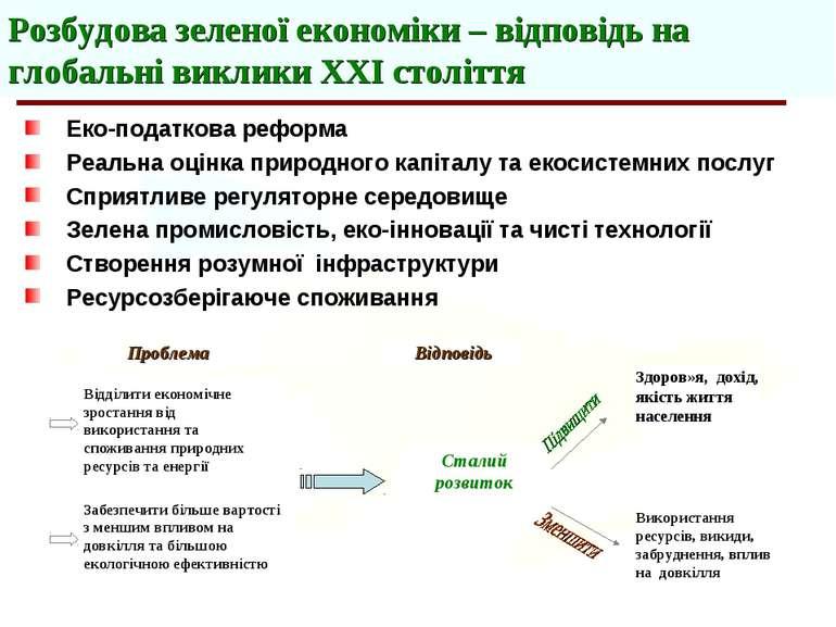 Еко-податкова реформа Реальна оцінка природного капіталу та екосистемних посл...