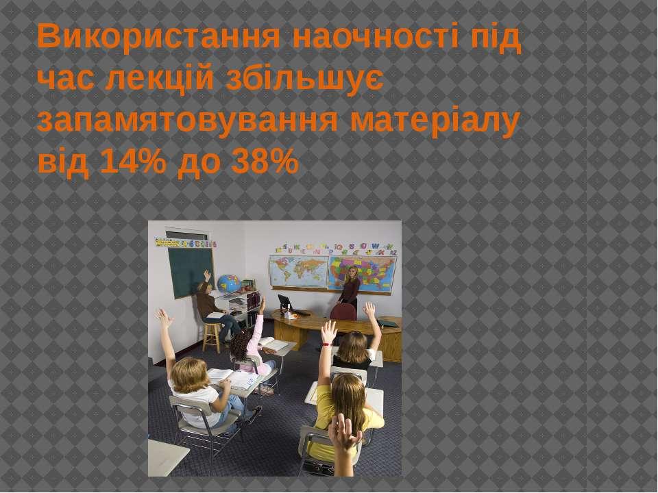Використання наочності під час лекцій збільшує запамятовування матеріалу від ...