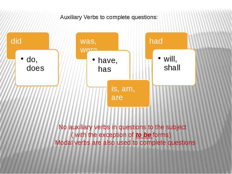 Auxiliary Verbs to complete questions: is, am, are No auxiliary verbs in ques...
