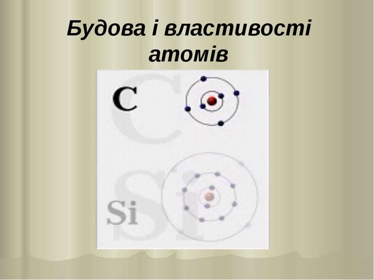 Будова і властивості атомів