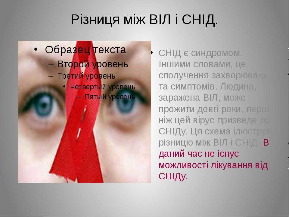 Різниця між ВІЛ і СНІД. СНІД є синдромом. Іншими словами, це сполучення захво...