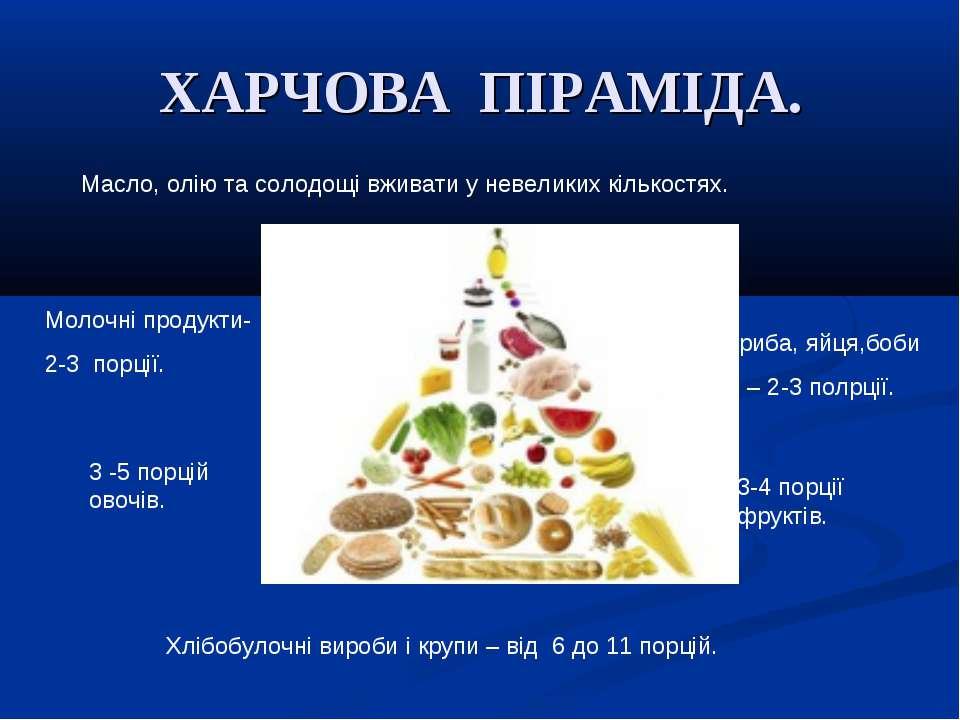 ХАРЧОВА ПІРАМІДА. Масло, олію та солодощі вживати у невеликих кількостях. Мол...