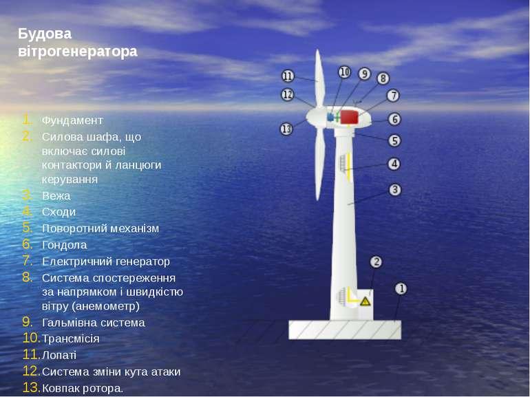 Будова вітрогенератора Фундамент Силова шафа, що включає силові контактори й ...