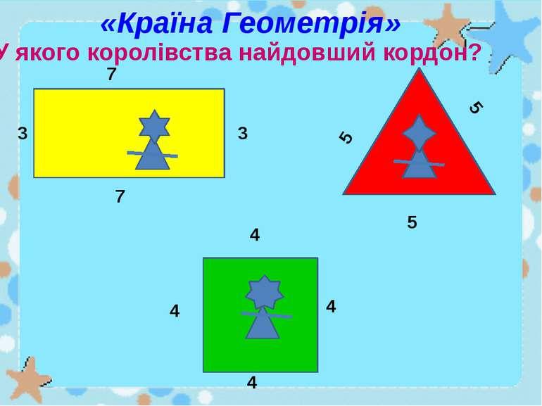 «Країна Геометрія»У якого королівства найдовший кордон?