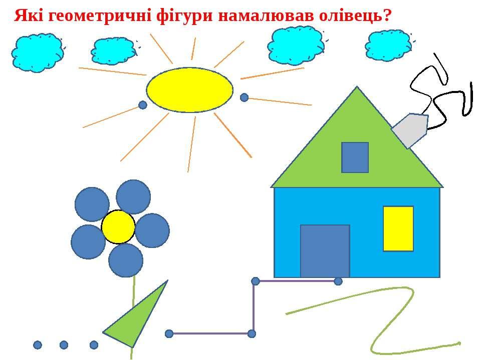 Що ми сьогодні дізналися? що означає слово «геометрія»; перерахуйте інструмен...