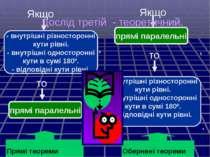 - внутрішні різносторонні кути рівні. - внутрішні односторонні кути в сумі 18...