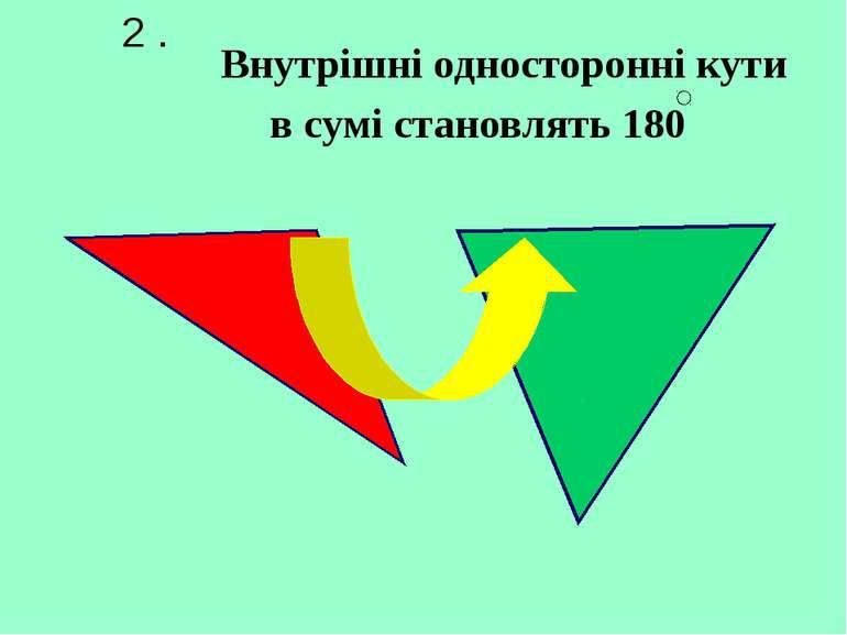2 . Внутрішні односторонні кути в сумі становлять 180