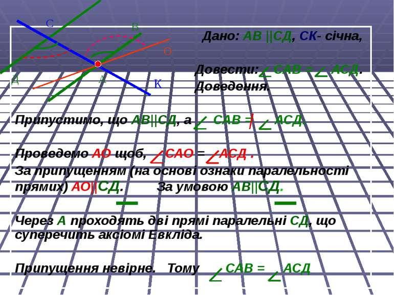 Дано: АВ ||СД, СК- січна, Довести: САВ = АСД. Доведення. Припустимо, що АВ||С...