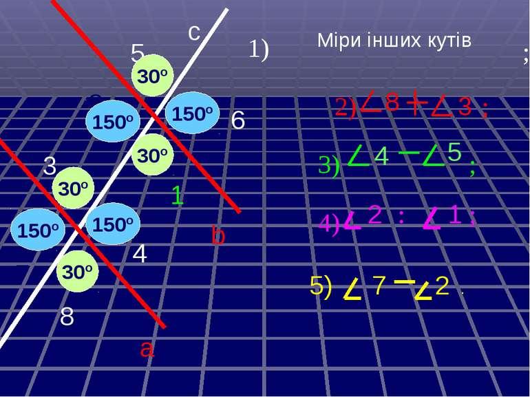 а с b 6 5 4 3 2 1 8 7 30º 30º 30º 30º 150º 150º 150º 150º Міри інших кутів 1)...