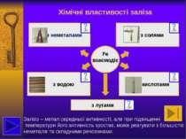Залізо в подрібненому вигляді може розчинятися у концентрованих гарячих розчи...