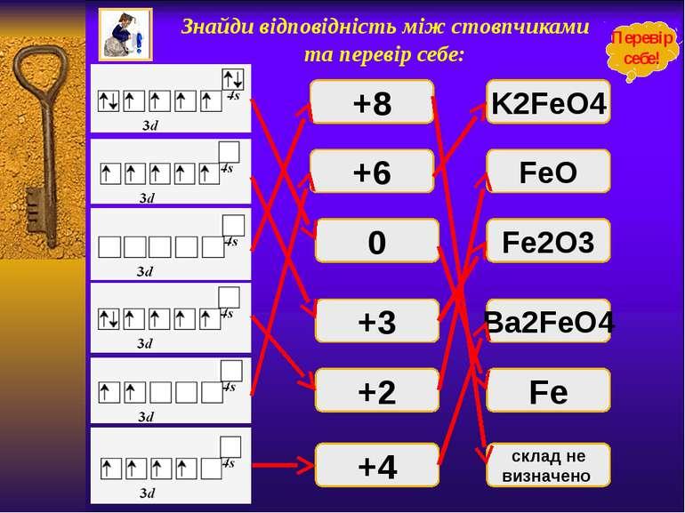Знайди відповідність між стовпчиками та перевір себе: +8 +6 0 +3 +2 +4 FeO K2...