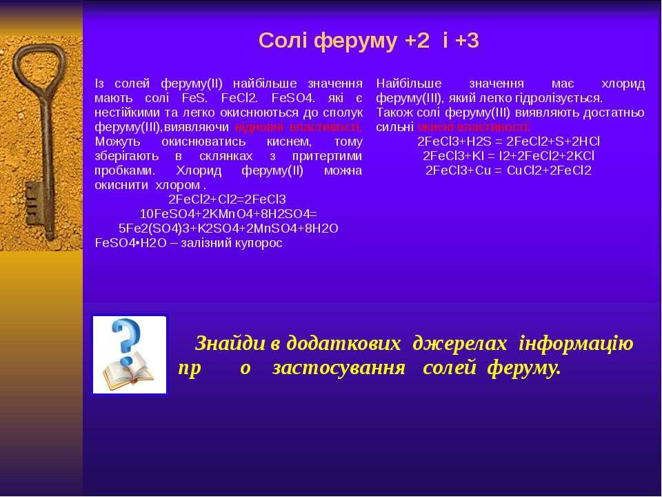 Солі феруму +2 і +3