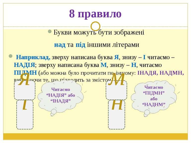 Букви зображені за допомогою іншихбукв Наприклад,Ф-ІЗ-ИК ИК ИК ИК ИК ИК ИК...