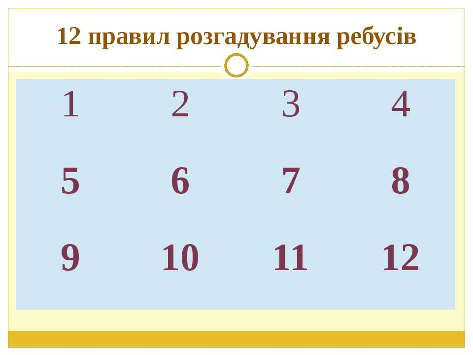 12 правил розгадування ребусів 1 2 3 4 5 6 7 8 9 10 11 12
