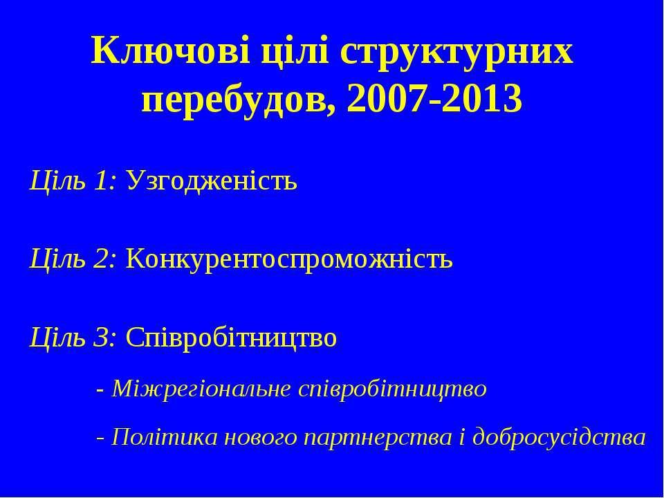 Ключові цілі структурних перебудов, 2007-2013 Ціль 1: Узгодженість Ціль 2: Ко...