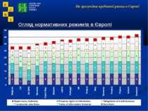 Як зрозуміти кредитні ринки в Європі Огляд нормативних режимів в Європі CENTR...