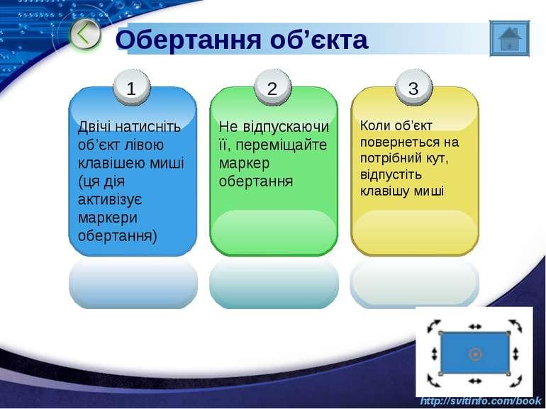 Обертання об'єкта http://svitinfo.com/book