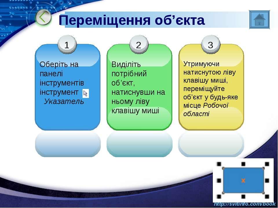 Переміщення об'єкта http://svitinfo.com/book