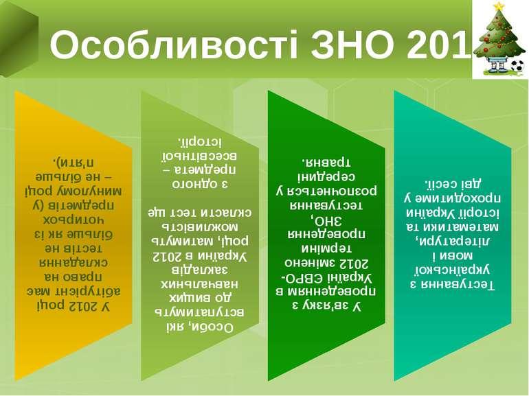 Особливості ЗНО 2012
