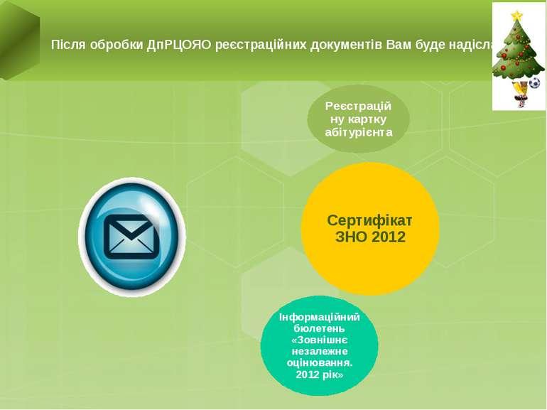Після обробки ДпРЦОЯО реєстраційних документів Вам буде надіслано: