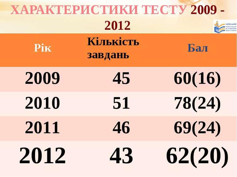 ХАРАКТЕРИСТИКИ ТЕСТУ 2009 - 2012 46 завдань Читання - 45 закрит их завдань Рі...