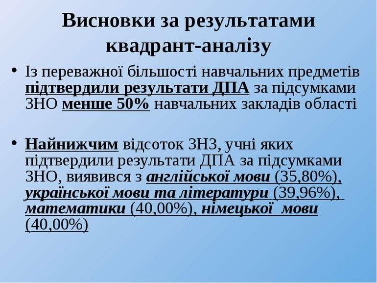 Висновки за результатами квадрант-аналізу Із переважної більшості навчальних ...