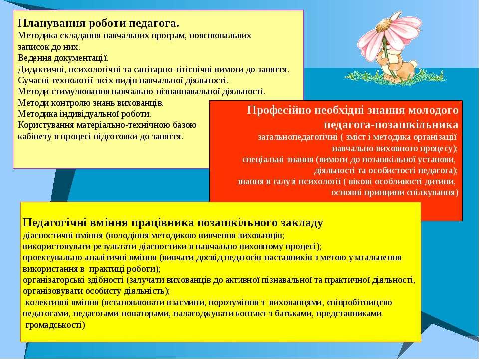 Планування роботи педагога. Методика складання навчальних програм, пояснюваль...