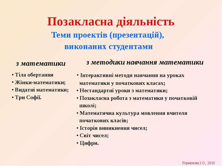 Позакласна діяльність Теми проектів (презентацій), виконаних студентами Пєрмі...