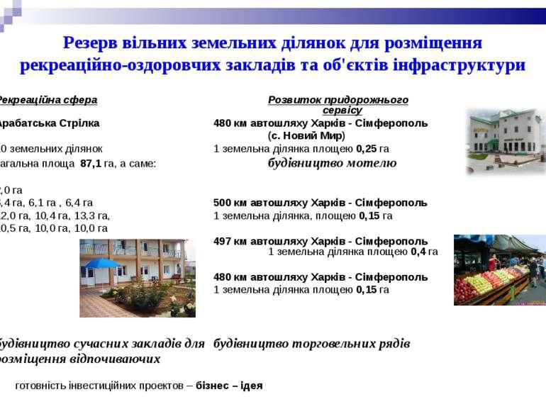 Резерв вільних земельних ділянок для розміщення рекреаційно-оздоровчих заклад...