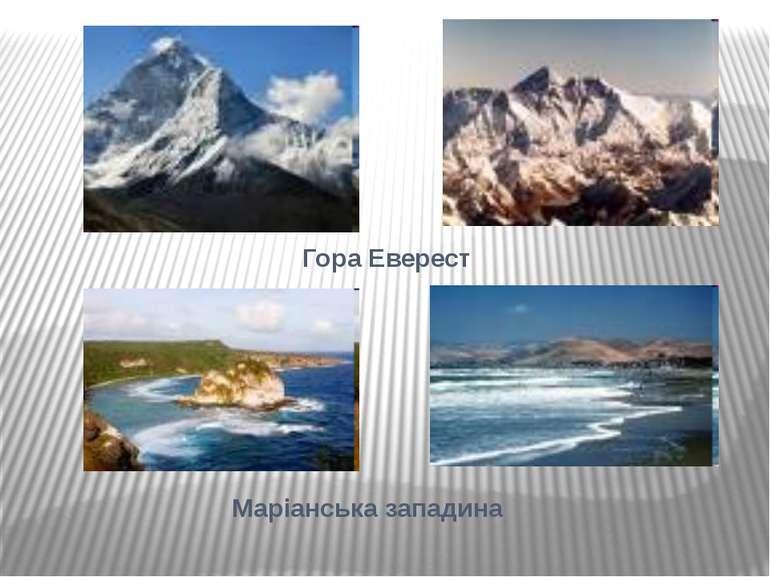 Гора Еверест Маріанська западина