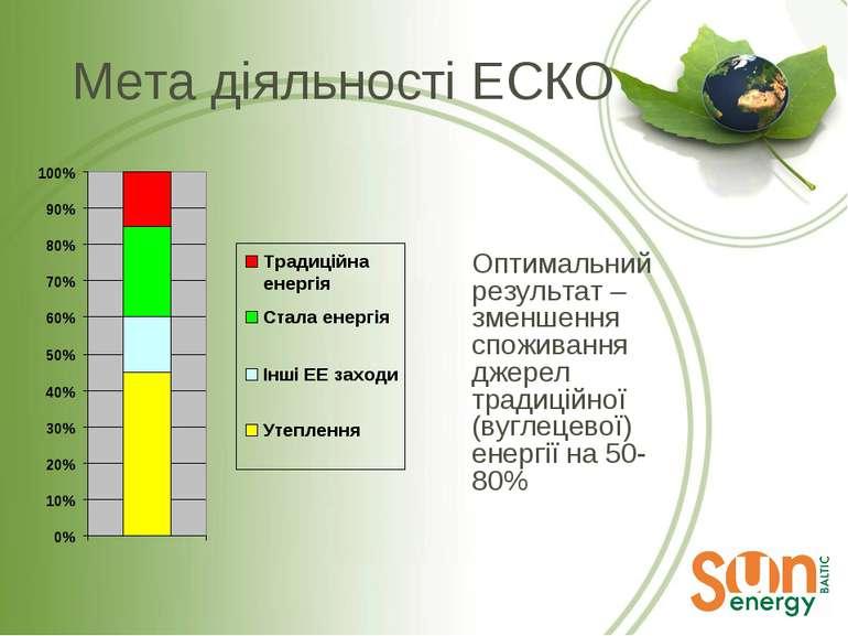 Мета діяльності ЕСКО Оптимальний результат – зменшення споживання джерел трад...