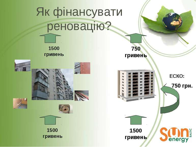Як фінансувати реновацію? 1500 гривень 1500 гривень ЕСКО:
