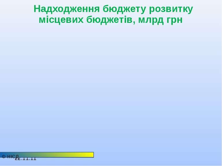 Надходження бюджету розвитку місцевих бюджетів, млрд грн © НІСД