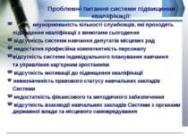 Проблемні питання системи підвищення кваліфікації: www.сайт_компании.ру Compa...
