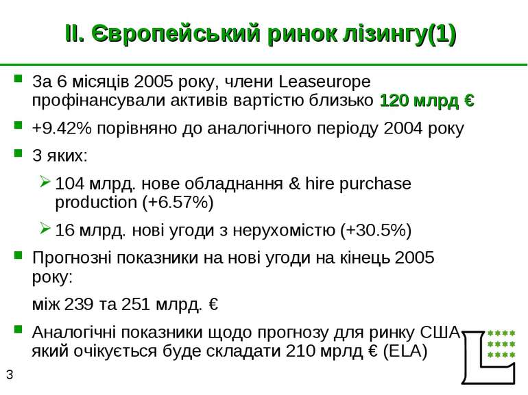 II. Європейський ринок лізингу(1) За 6 місяців 2005 року, члени Leaseurope пр...