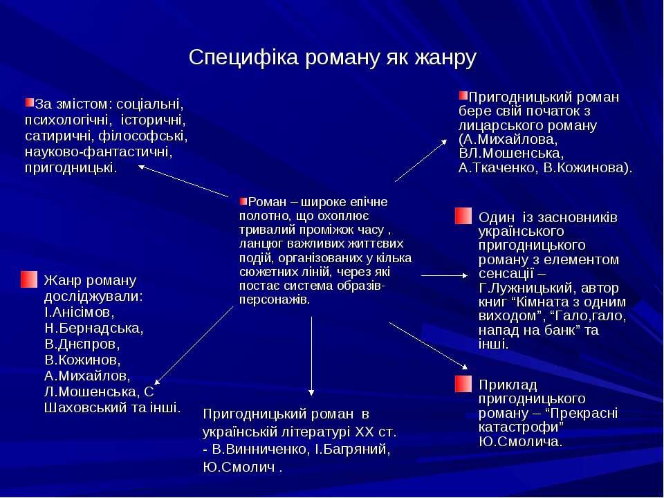Специфіка роману як жанру Жанр роману досліджували: І.Анісімов, Н.Бернадська,...