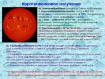 Короткохвильове випромінювання А) Електромагнітне доходить до Землі через 8,3...