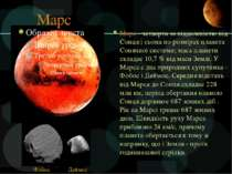 Марс Марс - четверта за віддаленістю від Сонця і сьома по розмірах планета Со...