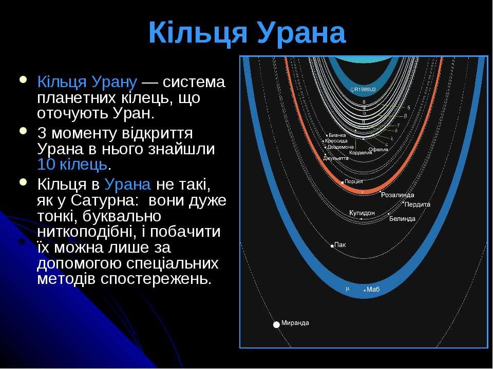 Кільця Урана Кільця Урану— система планетних кілець, що оточуютьУран. З мо...