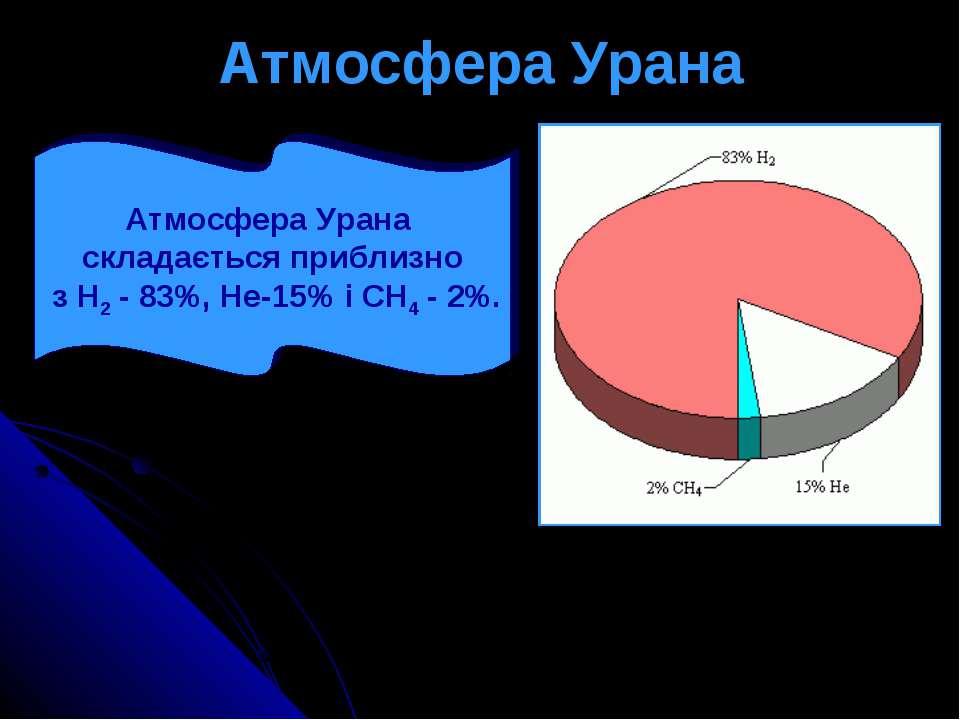 Атмосфера Урана Атмосфера Урана складається приблизно з Н2 - 83%, Не-15% і СН...