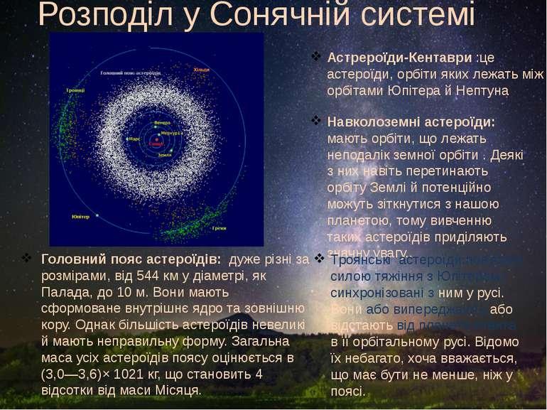 Розподіл у Сонячній системі Головний пояс астероїдів: дуже різні за розмірами...