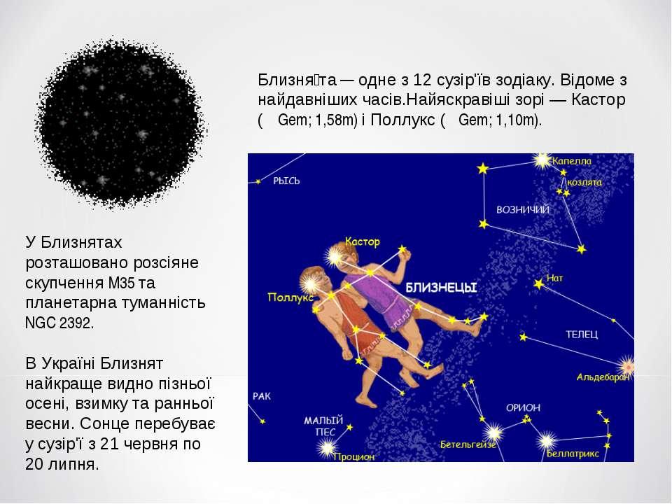 Близня та — одне з 12 сузір'їв зодіаку. Відоме з найдавніших часів.Найяскраві...