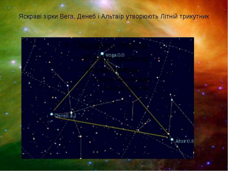 Яскраві зірки Вега, Денеб і Альтаїр утворюють Літній трикутник