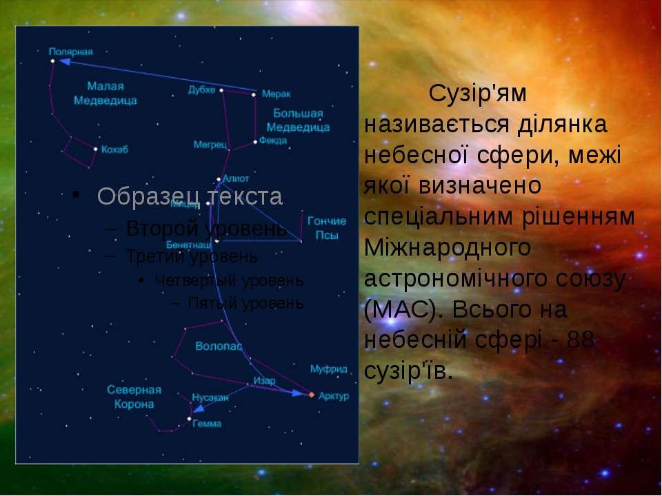 Сузір'ям називається ділянка небесної сфери, межі якої визначено спеціальним ...