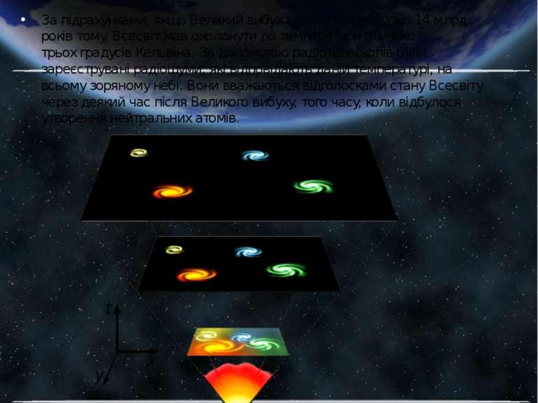 За підрахунками, якщо Великий вибух відбувся приблизно 14млрд років тому, Вс...