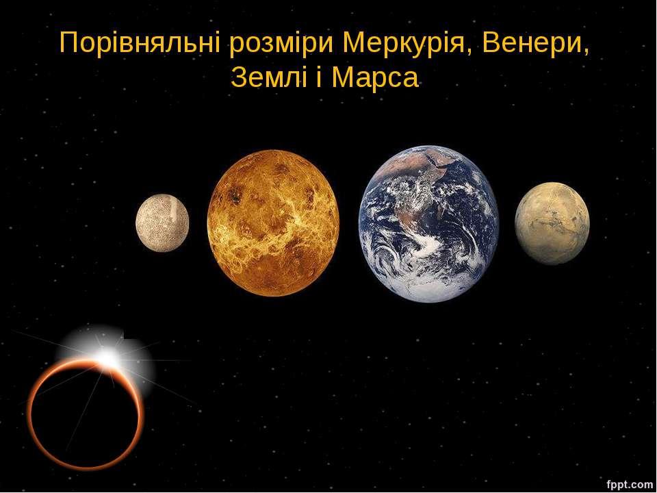 Порівняльні розміри Меркурія, Венери, Землі і Марса