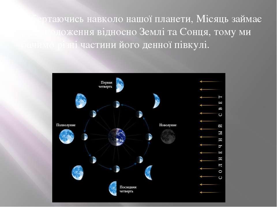 Обертаючись навколо нашої планети, Місяць займає різні положення відносно Зем...