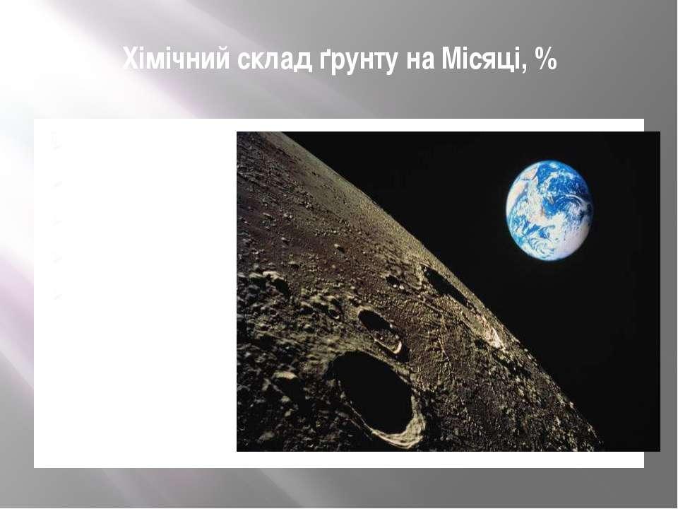 Хімічний склад ґрунту на Місяці, %