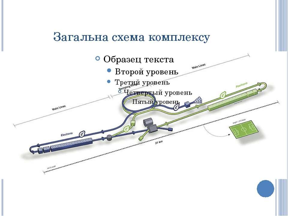 Загальна схема комплексу