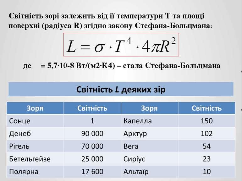 Світність зорі залежить від її температури Т та площі поверхні (радіуса R) зг...